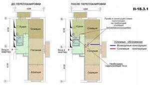 перепланировка дома и квартиры