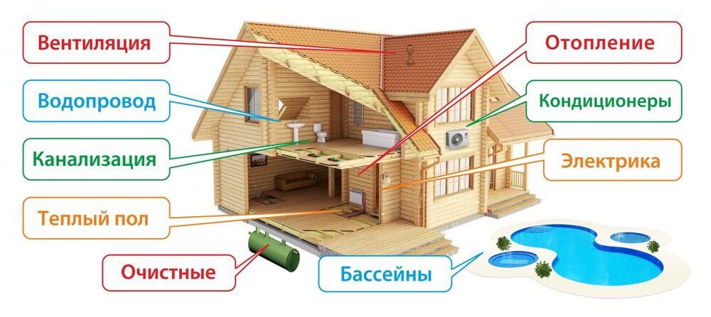 инженерные сети и оборудование - ООО «ТамбовТеплоГаз»