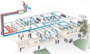 Проектирование вентиляции промышленного объекта