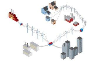 Проектирование электроснабжения промышленных объектов